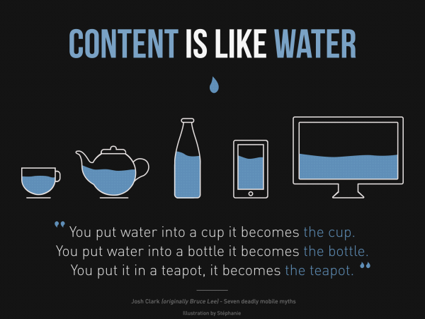 content is like water ©commons.wikimedia.org